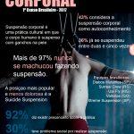 1º Censo Brasileiro de Suspensão Corporal – 2017